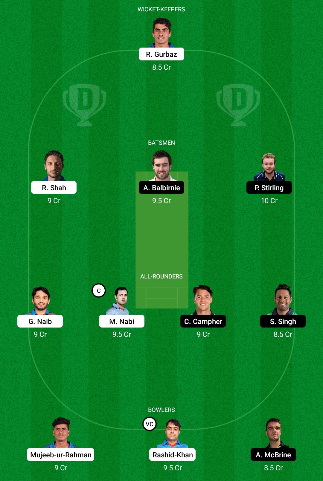Afghanistan vs Ireland Dream11 Prediction