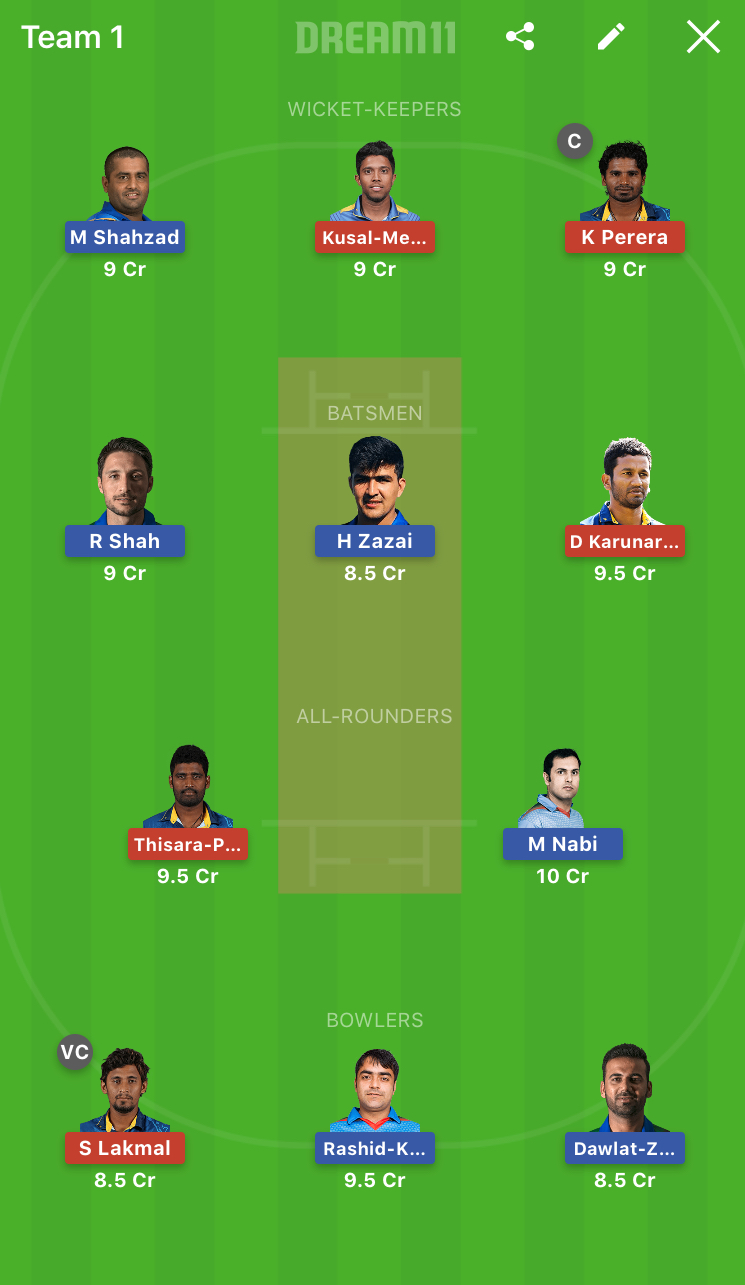 Afghanistan vs Sri Lanka Dream11 Prediction