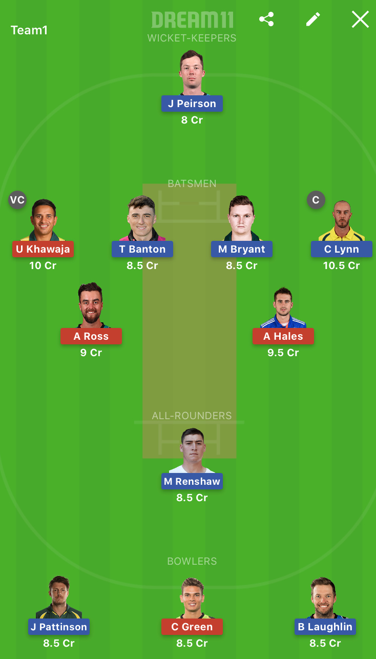 Brisbane Heat vs Sydney Thunder Dream11 Prediction