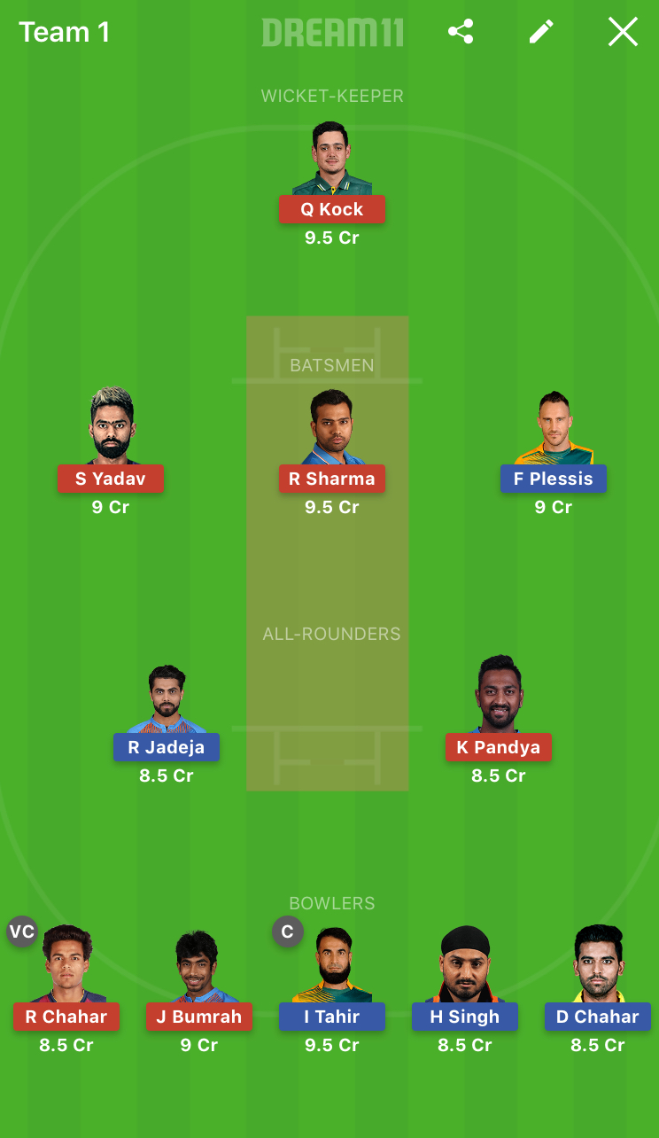 Chennai Super Kings vs Mumbai Indians Dream11 Team Prediction