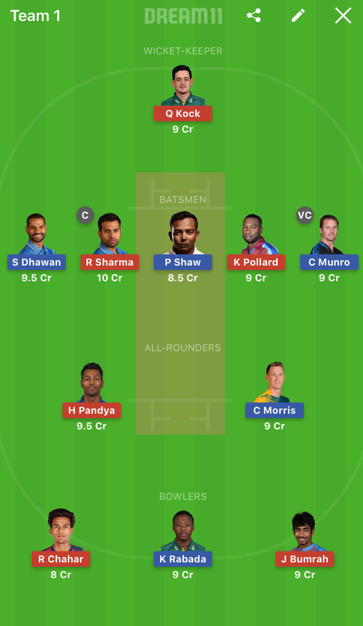 Delhi Capitals vs Mumbai Indians Dream11 Prediction