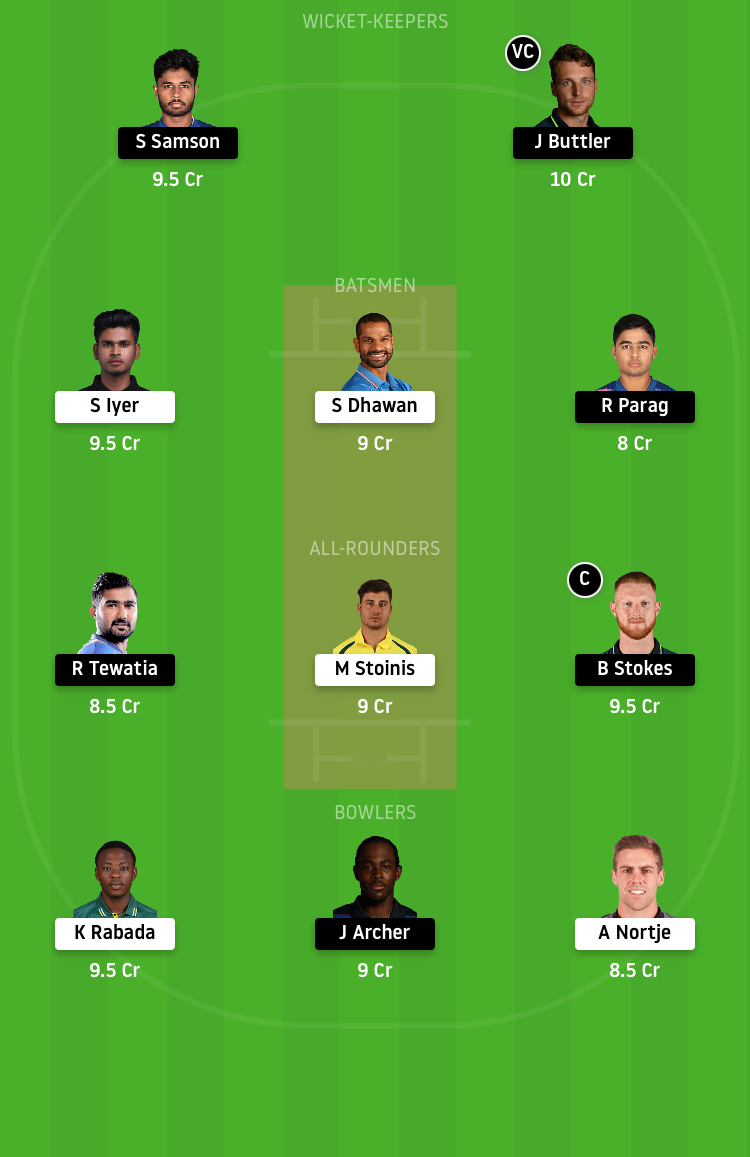 Delhi Capitals vs Rajasthan Royals Dream11 Team Prediction