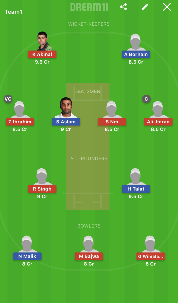 Flying Oryx vs Swift Gallopers Dream11 Prediction