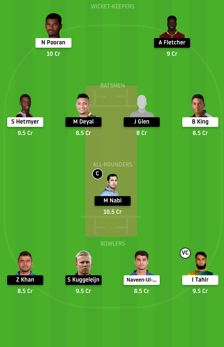 Guyana Amazon Warriors vs St Lucia Zouks Dream11 Team Prediction