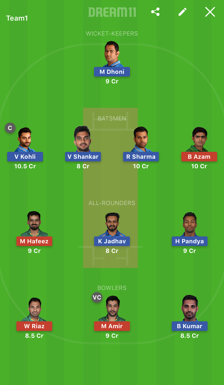 India vs Pakistan Dream11 Prediction