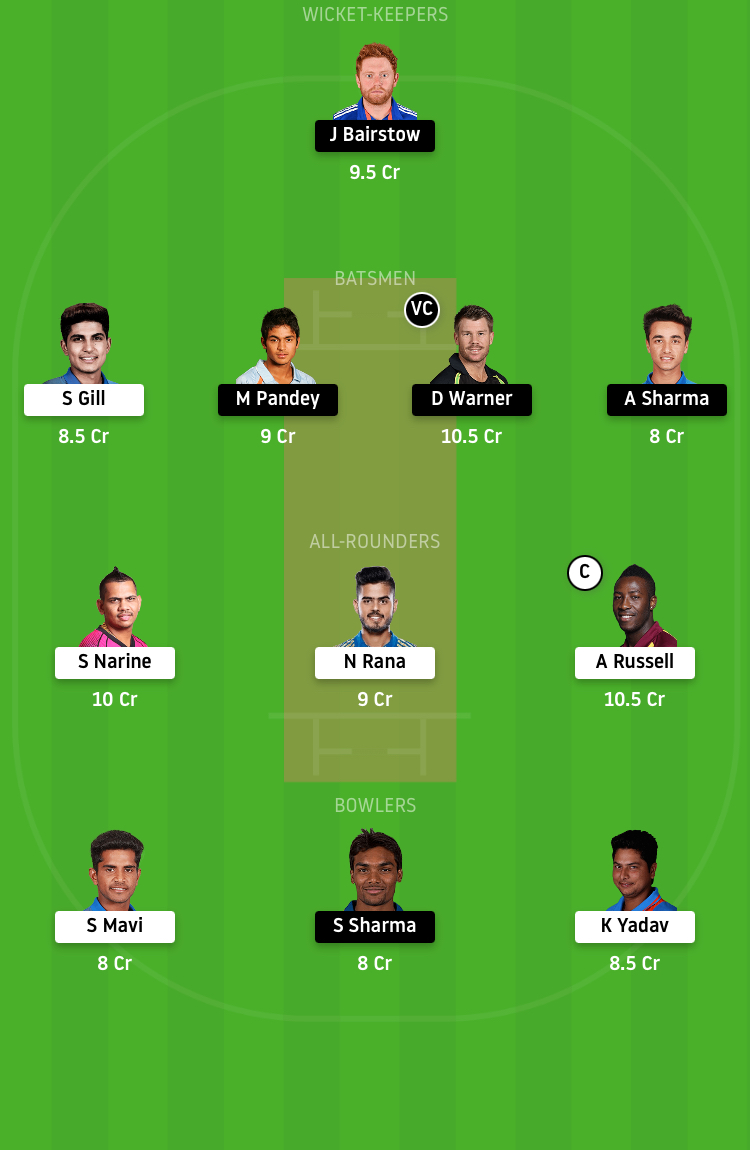 Kolkata Knight Riders vs Sunrisers Hyderabad Dream11 Prediction