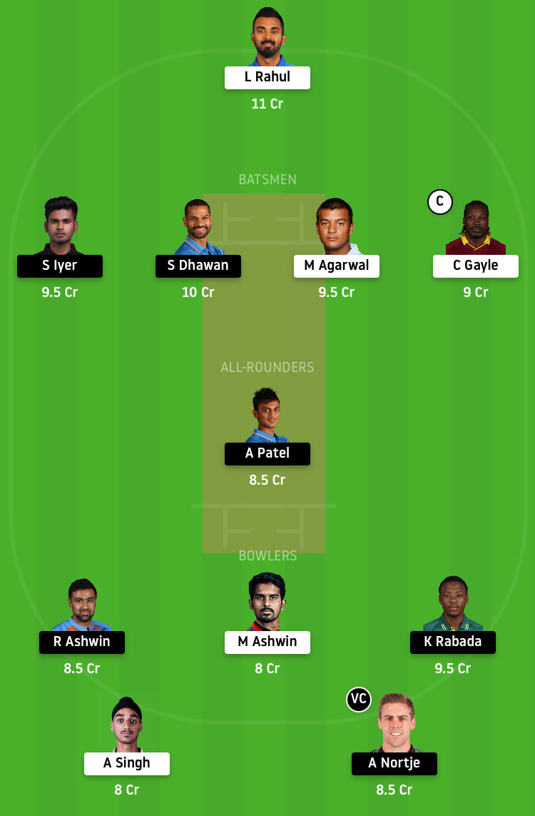 Kings XI Punjab vs Delhi Capitals Dream11 Team Prediction