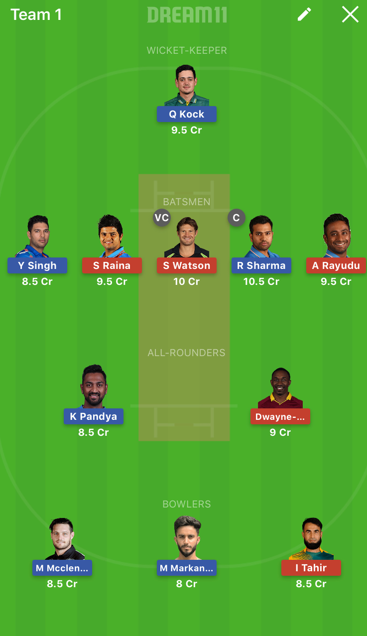 Mumbai Indians vs Chennai Super Kings Dream11 Team Prediction