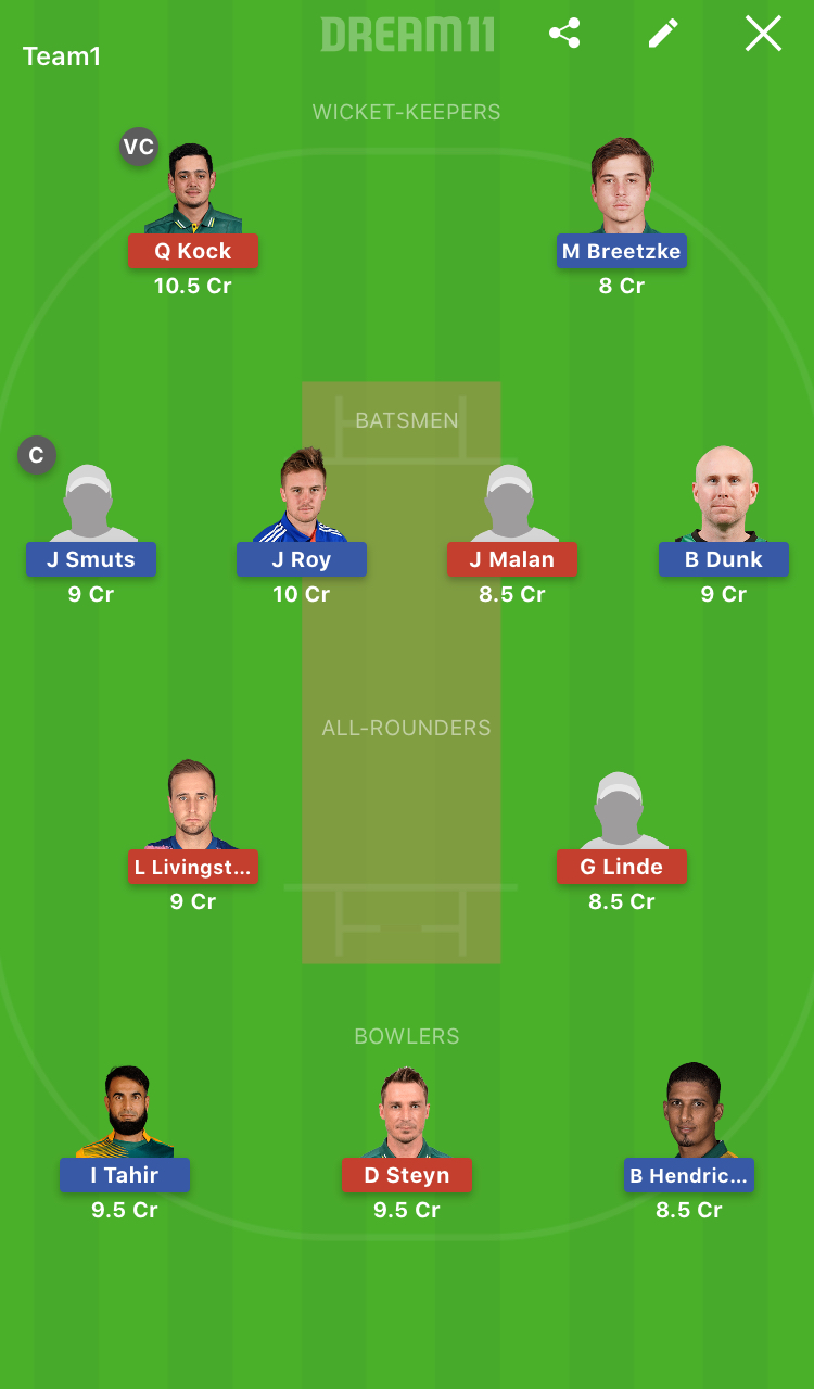 Nelson Mandela Bay Giants vs Cape Town Blitz Dream11 Team Prediction