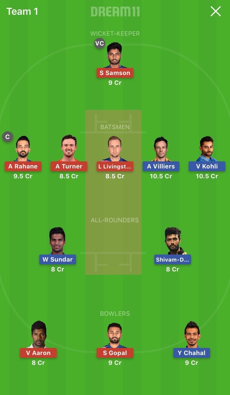 Royal Challengers Bangalore vs Rajasthan Royals Dream11 Prediction