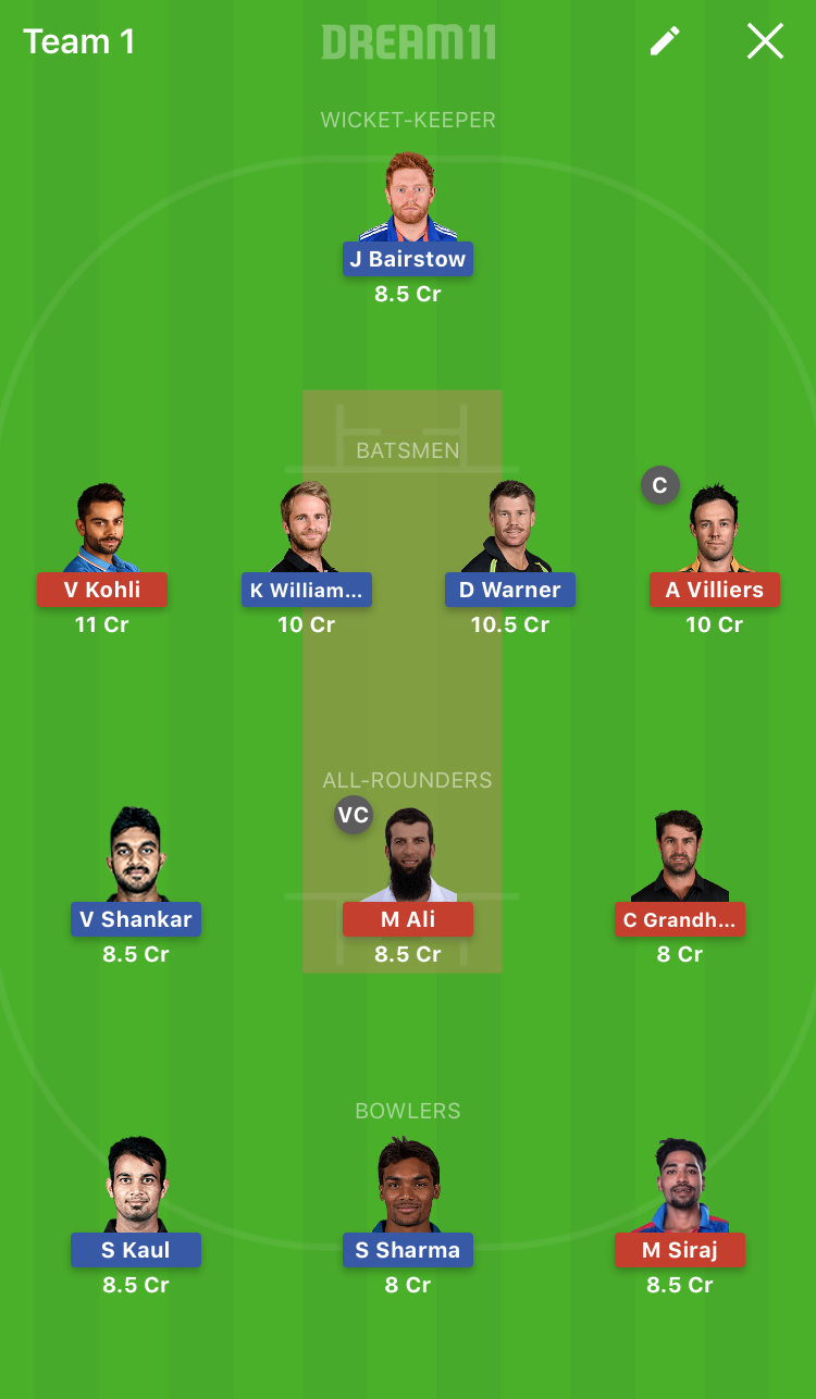 Sunrisers Hyderabad vs Royal Challengers Bangalore Dream11 Team Prediction