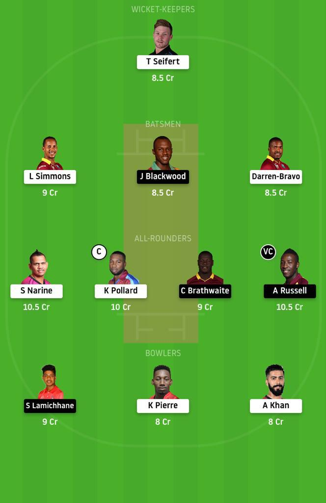 Trinbago Knight Riders vs Jamaica Tallawahs Dream11 Team Prediction