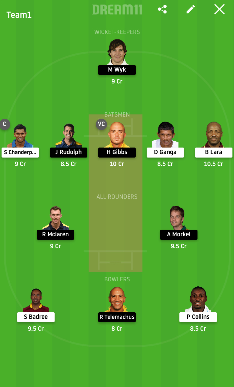 West Indies Legends vs South Africa Legends Dream11 Team Prediction