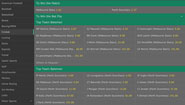 Bet365 Cricket Odds